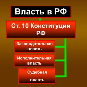 Органы власти Каменск-Уральского