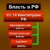 Органы власти в Каменске-Уральском